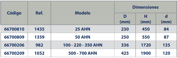 Modelos membranas IBAIONDO AHN