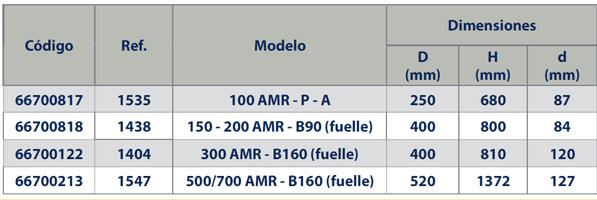Modelos membranas IBAIONDO AMR-2