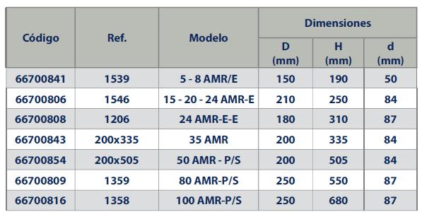 Modelos membranas IBAIONDO AMR