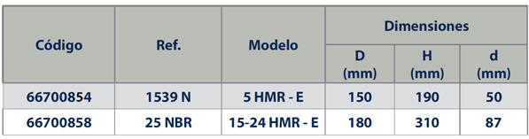 Modelos membranas IBAIONDO HMR